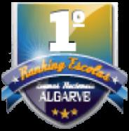Ti-Té_Ranking_Escolas